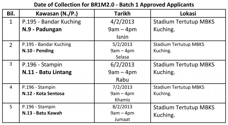 br1m2-supp2